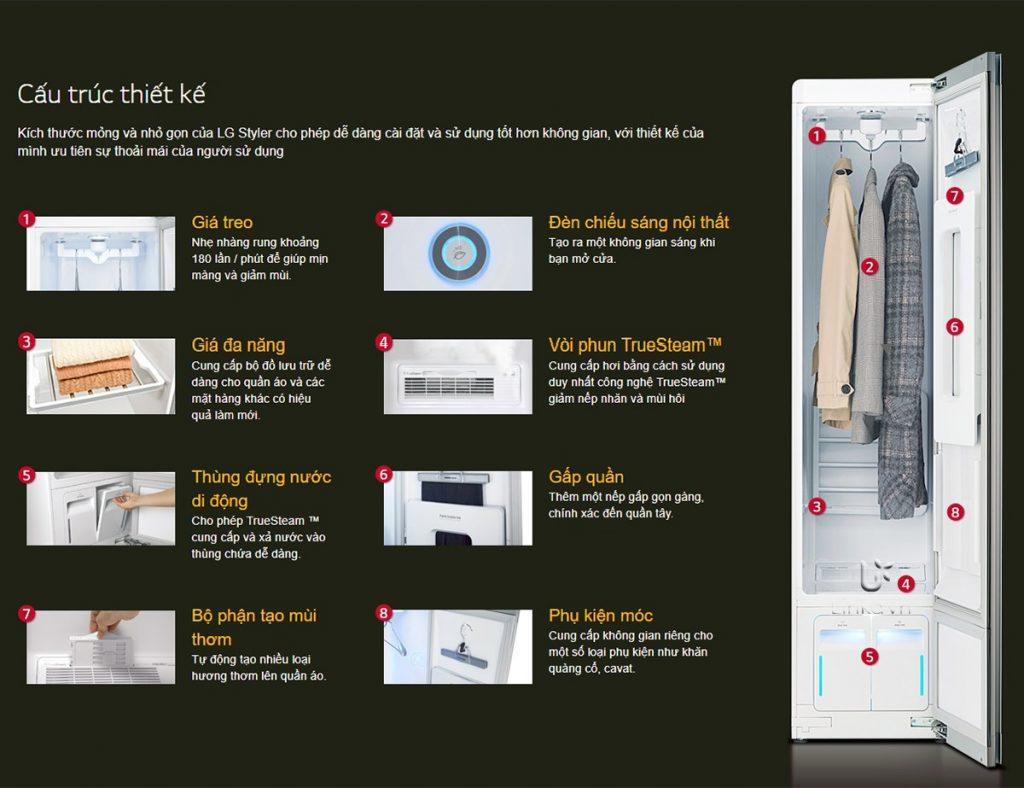 Các chức năng tích hợp trên tủchăm sóc quần áo thông minh LG Styler là gì?